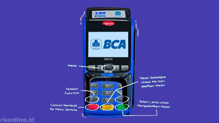 Fungsi Tombol Mesin EDC BCA