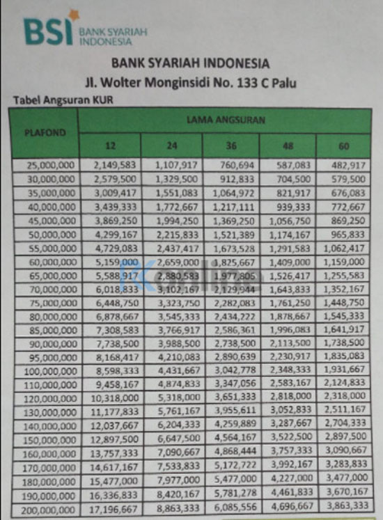 Tabel-Angsuran-Kredit-Usaha-Rakyat-Mikro